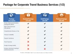 Commercial Travel And Leisure Commerce Package For Corporate Travel Business Services Insurance Mockup PDF