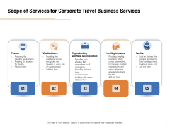Commercial Travel And Leisure Commerce Scope Of Services For Corporate Travel Business Services Download PDF