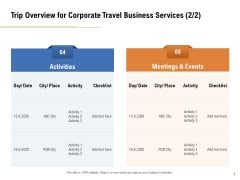 Commercial Travel And Leisure Commerce Trip Overview For Corporate Travel Business Services Activities Elements PDF