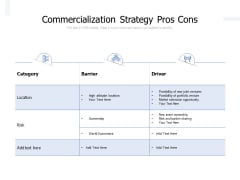 Commercialization Strategy Pros Cons Ppt PowerPoint Presentation Pictures Styles