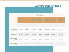 Commercializing Competitors Analysis Ppt Professional Vector PDF