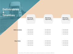 Commercializing Deliverables And Timelines Ppt Outline Background Designs PDF