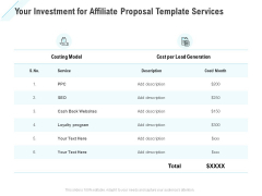 Commission Based Marketing Your Investment For Affiliate Proposal Template Services Ppt Layouts Maker PDF