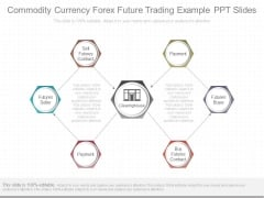 Commodity Currency Forex Future Trading Example Ppt Slides