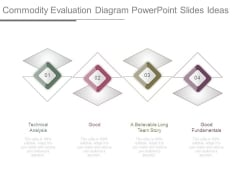 Commodity Evaluation Diagram Powerpoint Slides Ideas