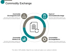 commodity exchange ppt powerpoint presentation ideas rules
