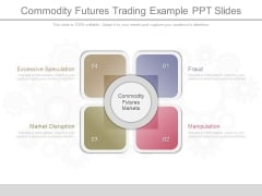 Commodity Futures Trading Example Ppt Slides