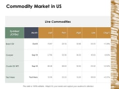 Commodity Market In Us Ppt Powerpoint Presentation Professional Vector
