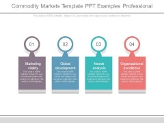 Commodity Markets Template Ppt Examples Professional