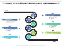 Commodity Portfolio Five Years Roadmap With App Release Versions Pictures