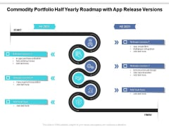 Commodity Portfolio Half Yearly Roadmap With App Release Versions Portrait