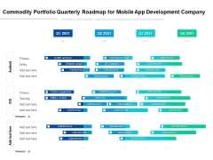 Commodity Portfolio Quarterly Roadmap For Mobile App Development Company Guidelines