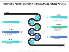 Commodity Portfolio Quarterly Roadmap With App Release Versions Introduction