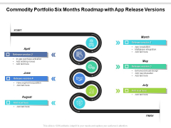 Commodity Portfolio Six Months Roadmap With App Release Versions Formats