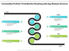 Commodity Portfolio Three Months Roadmap With App Release Versions Inspiration