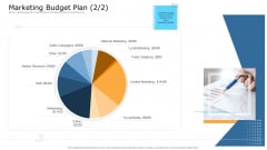Commodity Unique Selling Proposition Marketing Budget Plan Sales Microsoft PDF
