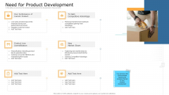 Commodity Unique Selling Proposition Need For Product Development Slides PDF