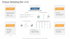 Commodity Unique Selling Proposition Product Marketing Plan Emails Icons PDF