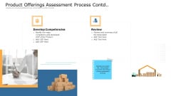 Commodity Unique Selling Proposition Product Offerings Assessment Process Contd Product Inspiration PDF