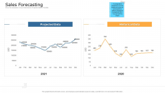 Commodity Unique Selling Proposition Sales Forecasting Diagrams PDF