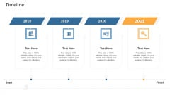 Commodity Unique Selling Proposition Timeline Summary PDF