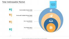 Commodity Unique Selling Proposition Total Addressable Market Themes PDF