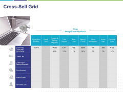 Commodity Up Selling Cross Sell Grid Ppt Pictures Outline PDF