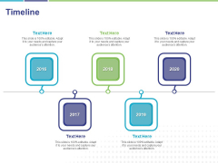 Commodity Up Selling Timeline Ppt Pictures Templates PDF