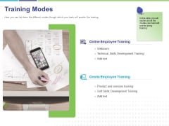 Commodity Up Selling Training Modes Ppt Ideas Outfit PDF
