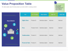Commodity Up Selling Value Proposition Table Ppt Infographic Template Graphics Download PDF