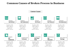 Common Causes Of Broken Process In Business Ppt PowerPoint Presentation Ideas Graphics Design PDF