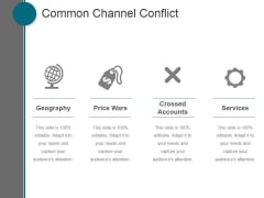 Common Channel Conflict Ppt PowerPoint Presentation Diagrams