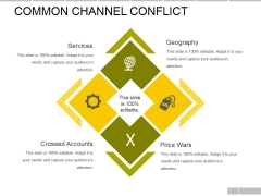 Common Channel Conflict Ppt PowerPoint Presentation Infographic Template Smartart