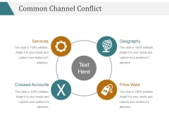 Common Channel Conflict Template 2 Ppt PowerPoint Presentation Infographics