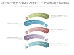 Common Factor Analysis Diagram Ppt Presentation Examples