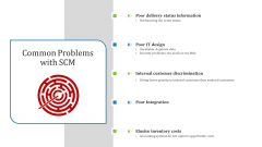 Common Problems With SCM Design Ppt Ideas Rules PDF