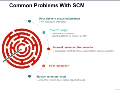 Common Problems With Scm Template 2 Ppt PowerPoint Presentation Professional Influencers