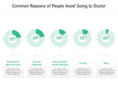 Common Reasons Of People Avoid Going To Doctor Ppt PowerPoint Presentation Ideas Smartart PDF