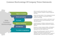 Common Shortcomings Of Company Vision Statements Ppt PowerPoint Presentation Good