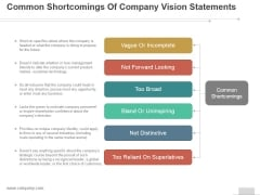 Common Shortcomings Of Company Vision Statements Ppt PowerPoint Presentation Show