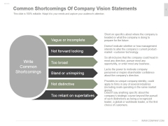 Common Shortcomings Of Company Vision Statements Ppt PowerPoint Presentation Themes