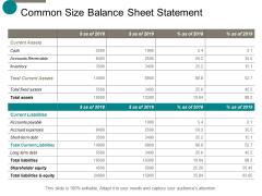 common size balance sheet statement ppt powerpoint presentation slides tips