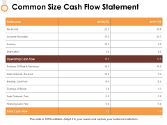 Common Size Cash Flow Statement Ppt PowerPoint Presentation Show Graphic Tips