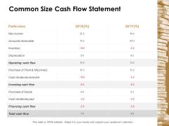 Common Size Cash Flow Statement Ppt Powerpoint Presentation Show Master Slide