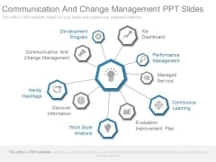 Communication And Change Management Ppt Slides