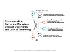 Communication Barriers At Workplace Unequal Opportunity And Lack Of Technology Ppt Powerpoint Presentation Model Slide Portrait