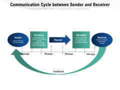 Communication Cycle Between Sender And Receiver Ppt PowerPoint Presentation Inspiration Samples PDF