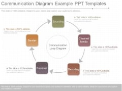 Communication Diagram Example Ppt Templates