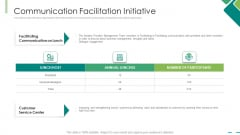 Communication Facilitation Initiative Ppt Ideas Portrait PDF