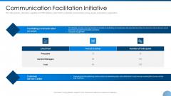Communication Facilitation Initiative Ppt Portfolio Templates PDF